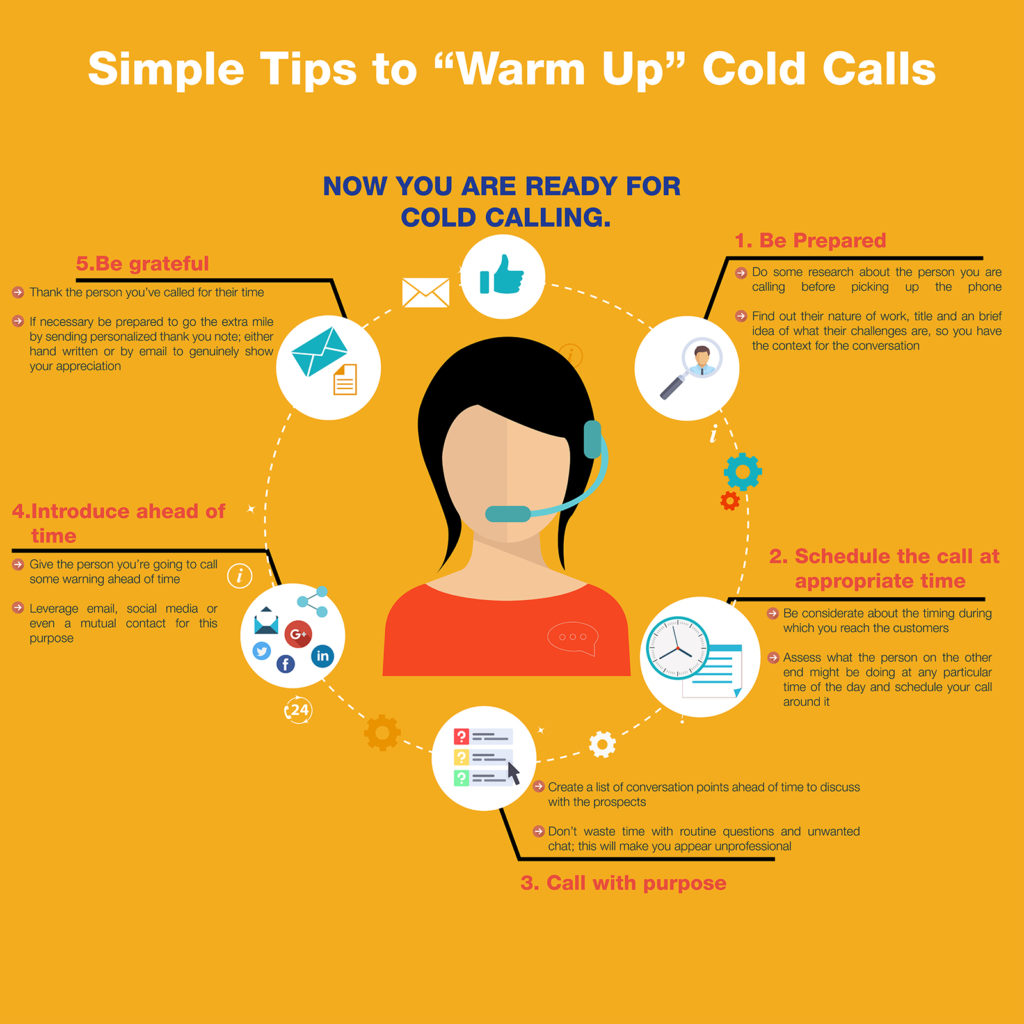 Tips on Cold Calling Services