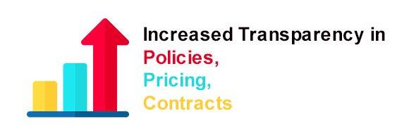 Increased Transperancy