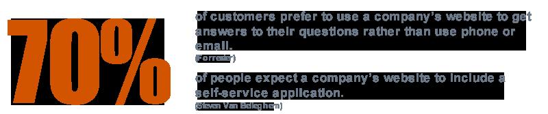customer self-service 2018